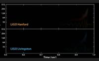 lula sos enattos si candida miniera di onde gravitazionali