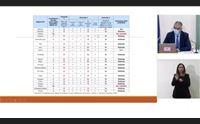 nell isola indice rt 0 79 il pi basso d italia vittime 5 e contagi 581